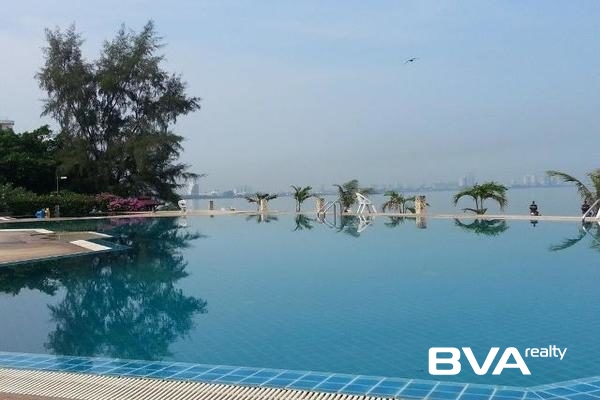 Bay View Resort Pattaya Condo For Rent North Pattaya