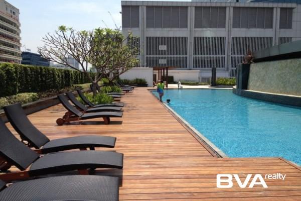 Bangkok Condo For Rent Silom