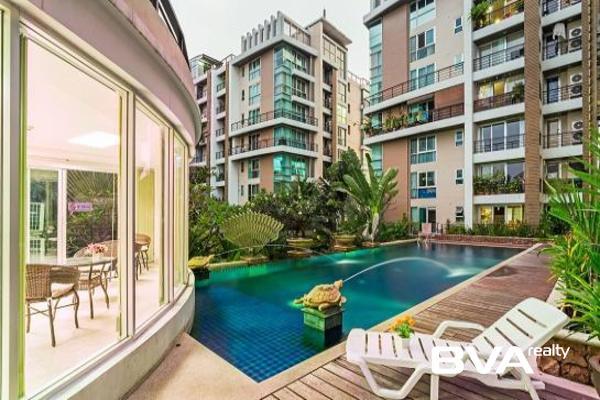 Bangkok Condo For Sale Sathorn