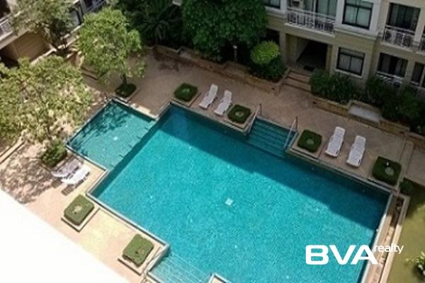 Bangkok Condo For Sale Green Point Silom Bangrak