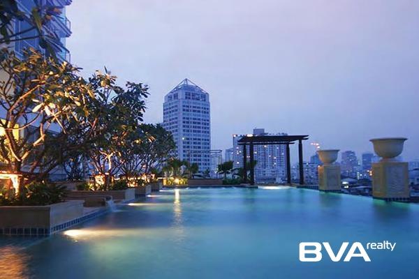 Bangkok Condo For Sale Le Luk Klongtan