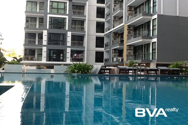 Neo Condo Pattaya Condo For Rent Jomtien