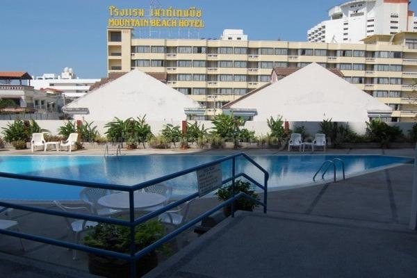 Pattaya Condo For Rent Peak Condo Pratumnak