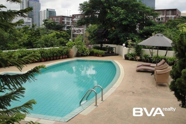 Sathorn Crest Bangkok Condo For Rent Sathorn