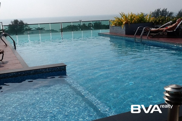 The Gallery Pattaya Condo For Rent Jomtien