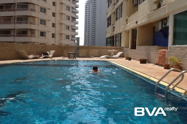 Pattaya Condo For Rent Thepthip Pratumnak