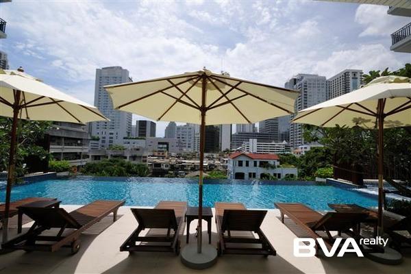 Wind Bangkok Condo For Rent Klongtoey
